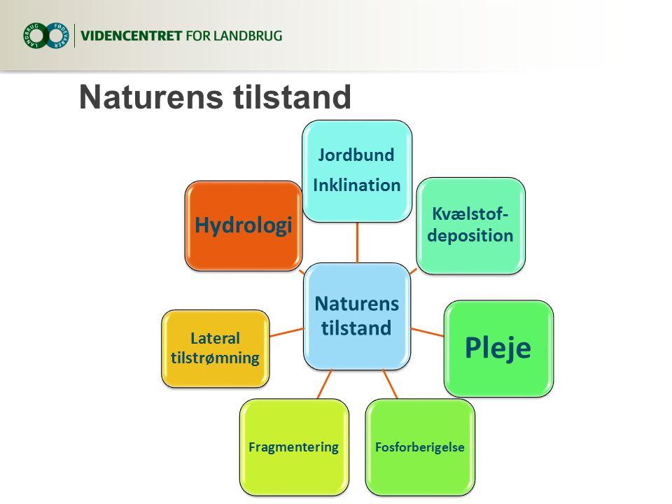 Naturens tilstand Pleje Hydrologi Naturens tilstand Jordbund