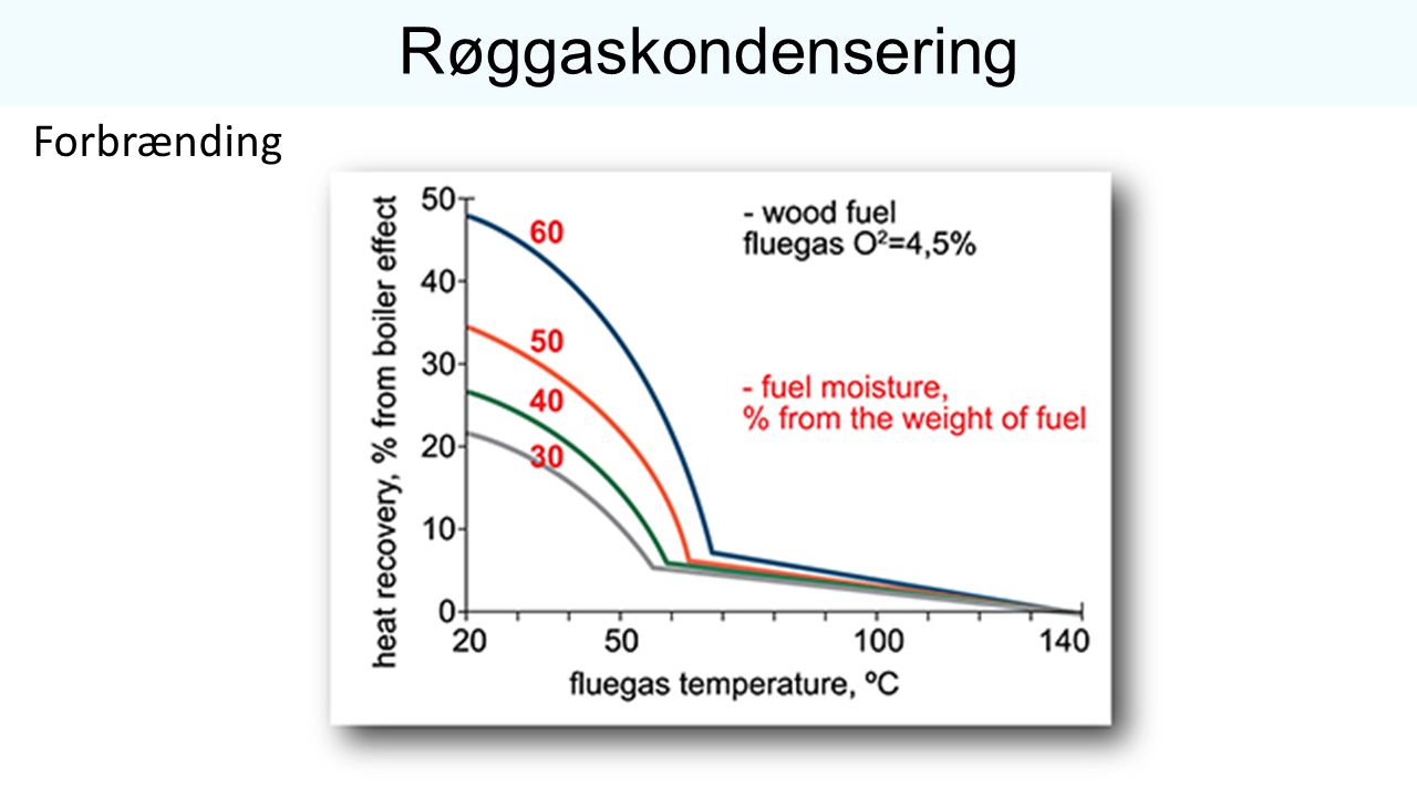Røggaskondensering Forbrænding