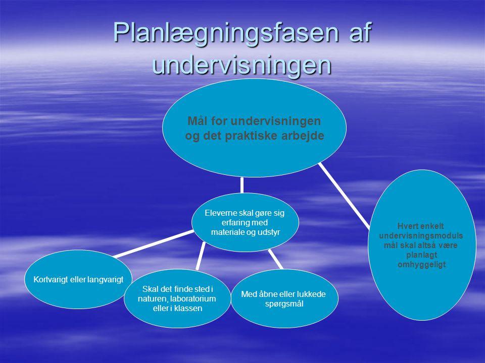 Planlægningsfasen af undervisningen
