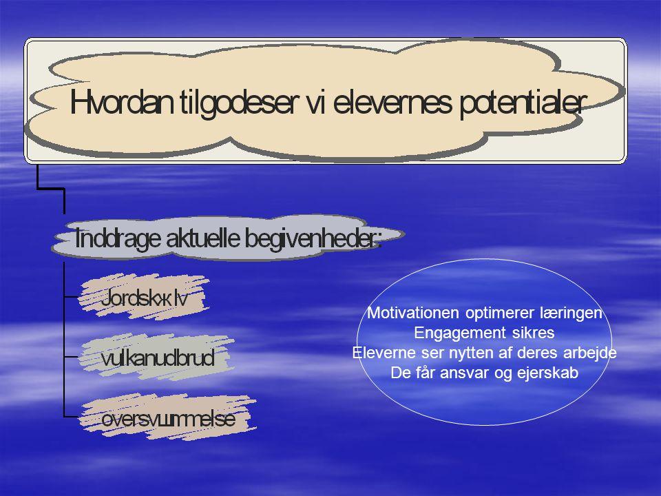 Motivationen optimerer læringen Engagement sikres
