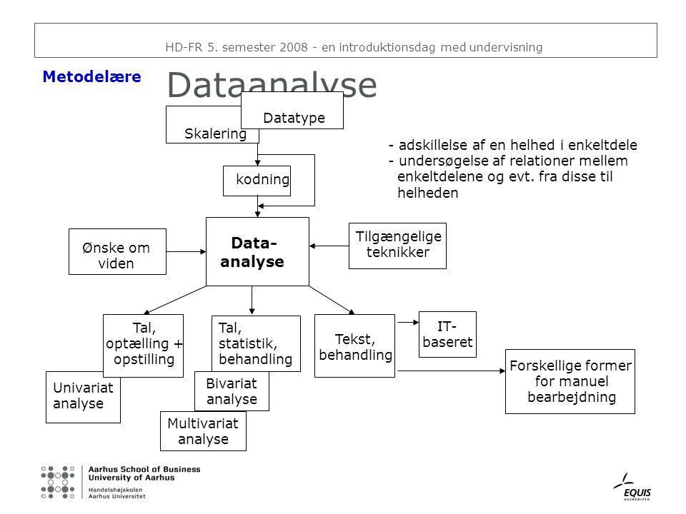 Dataanalyse Metodelære Data- analyse Datatype Skalering