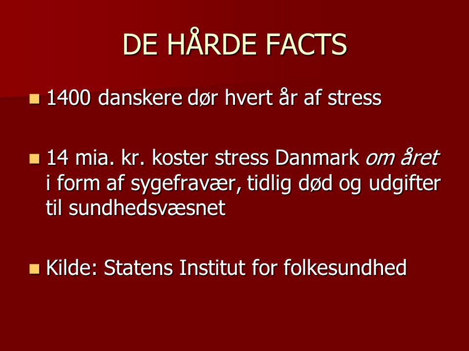 DE HÅRDE FACTS 1400 danskere dør hvert år af stress