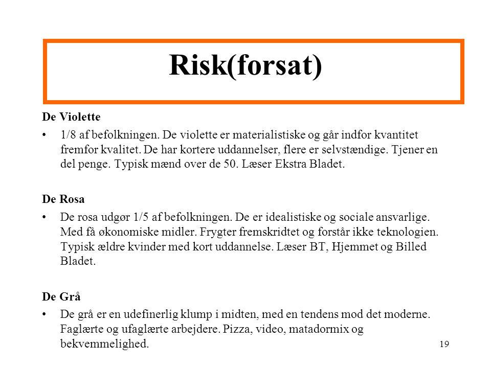 Risk(forsat) De Violette
