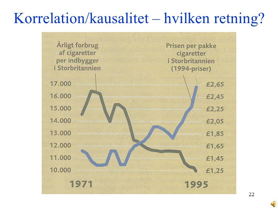 Korrelation/kausalitet – hvilken retning