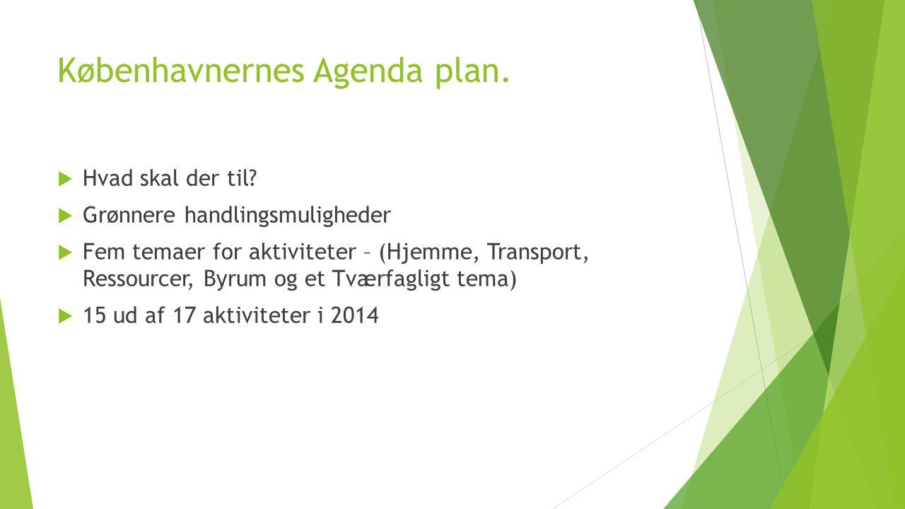 Københavnernes Agenda plan.