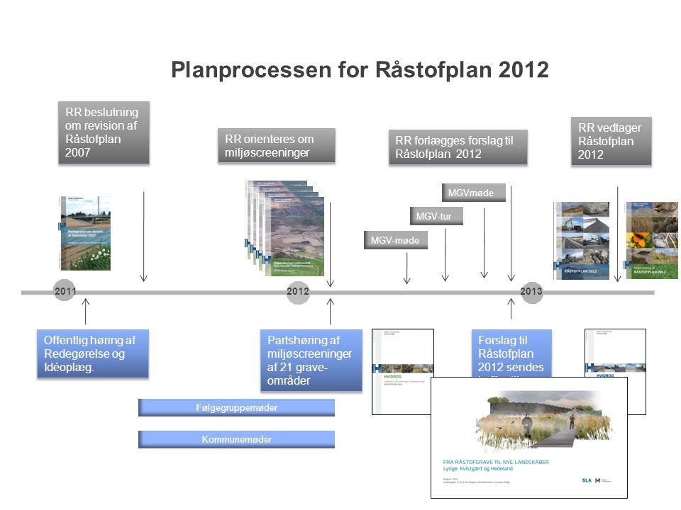 Planprocessen for Råstofplan 2012