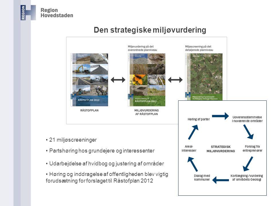 Den strategiske miljøvurdering