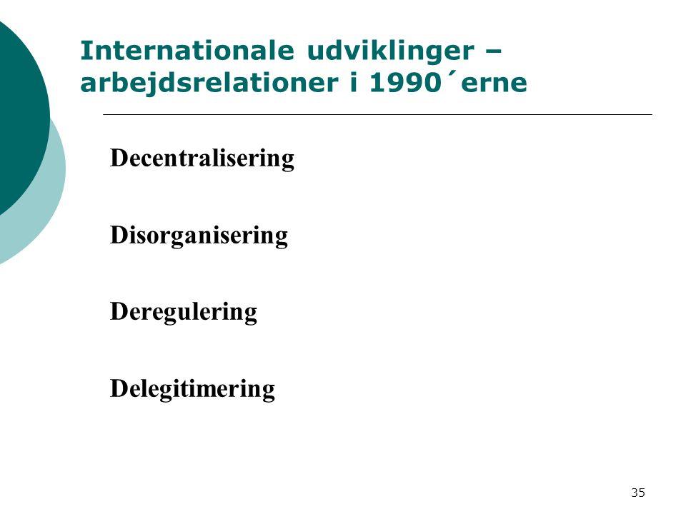 Internationale udviklinger – arbejdsrelationer i 1990´erne