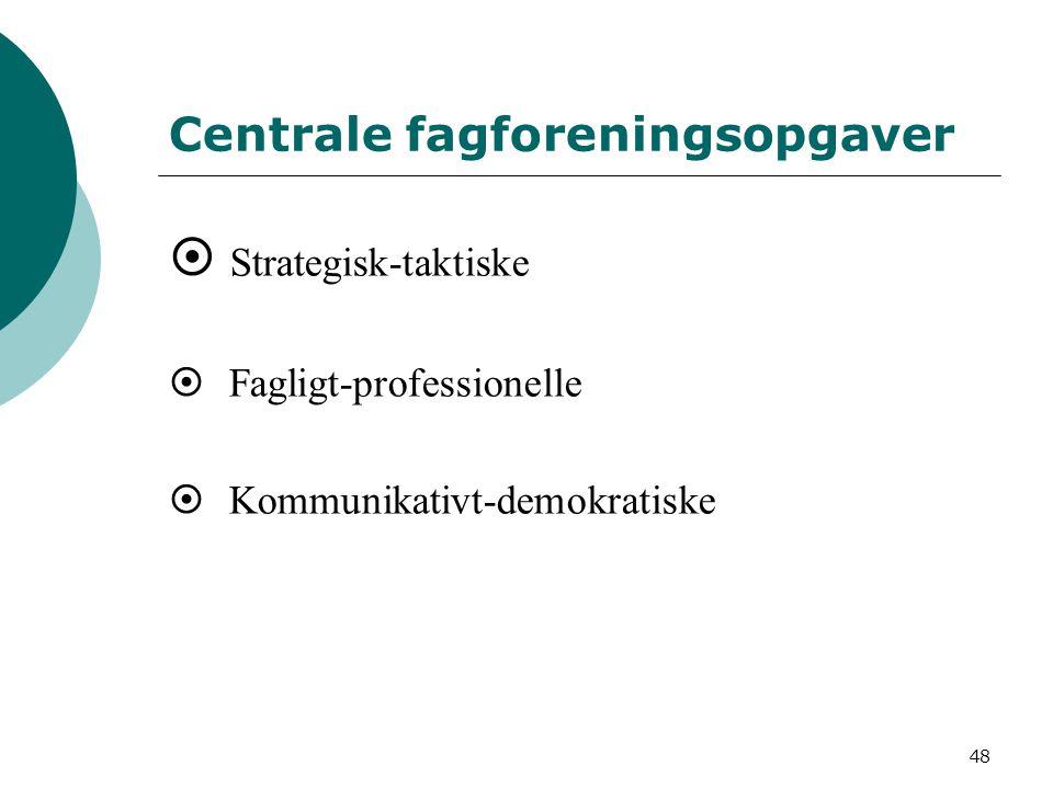 Centrale fagforeningsopgaver