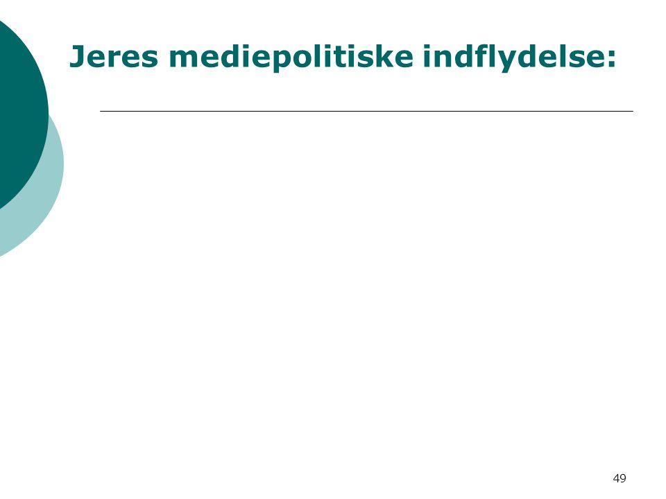 Jeres mediepolitiske indflydelse:
