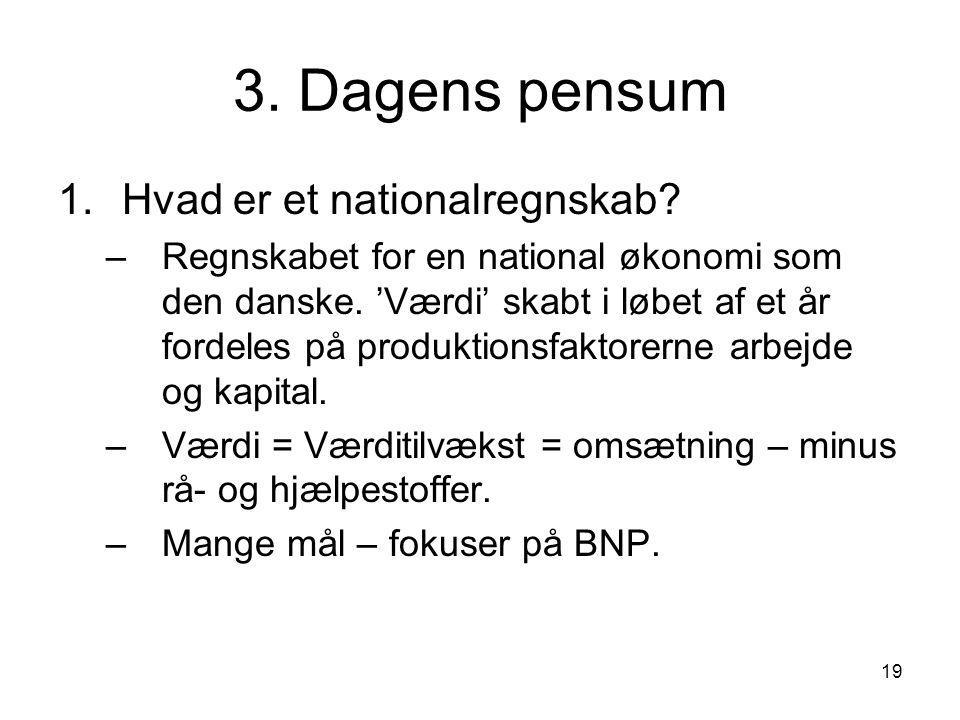 3. Dagens pensum Hvad er et nationalregnskab