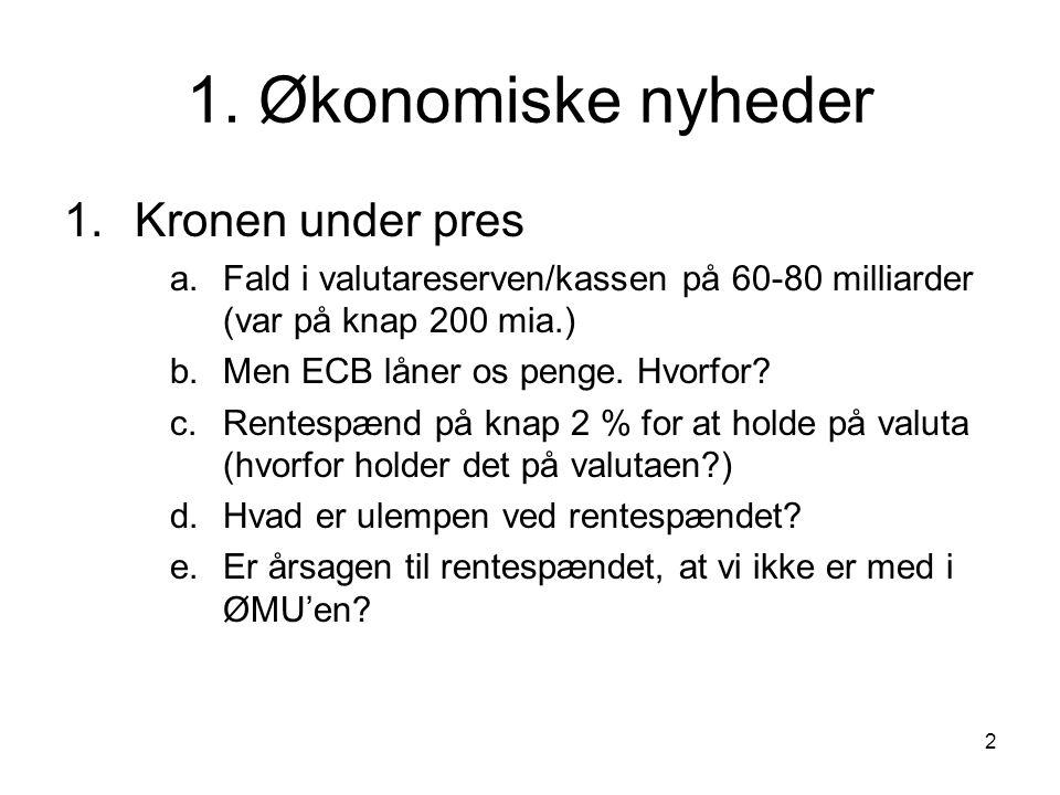1. Økonomiske nyheder Kronen under pres