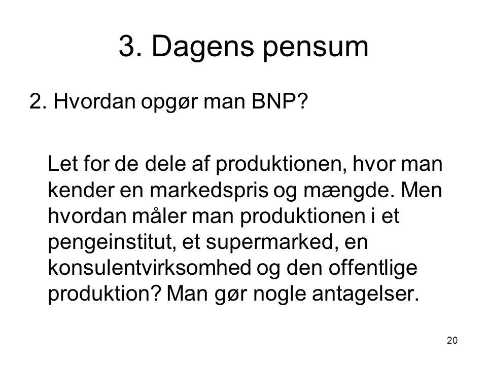3. Dagens pensum 2. Hvordan opgør man BNP