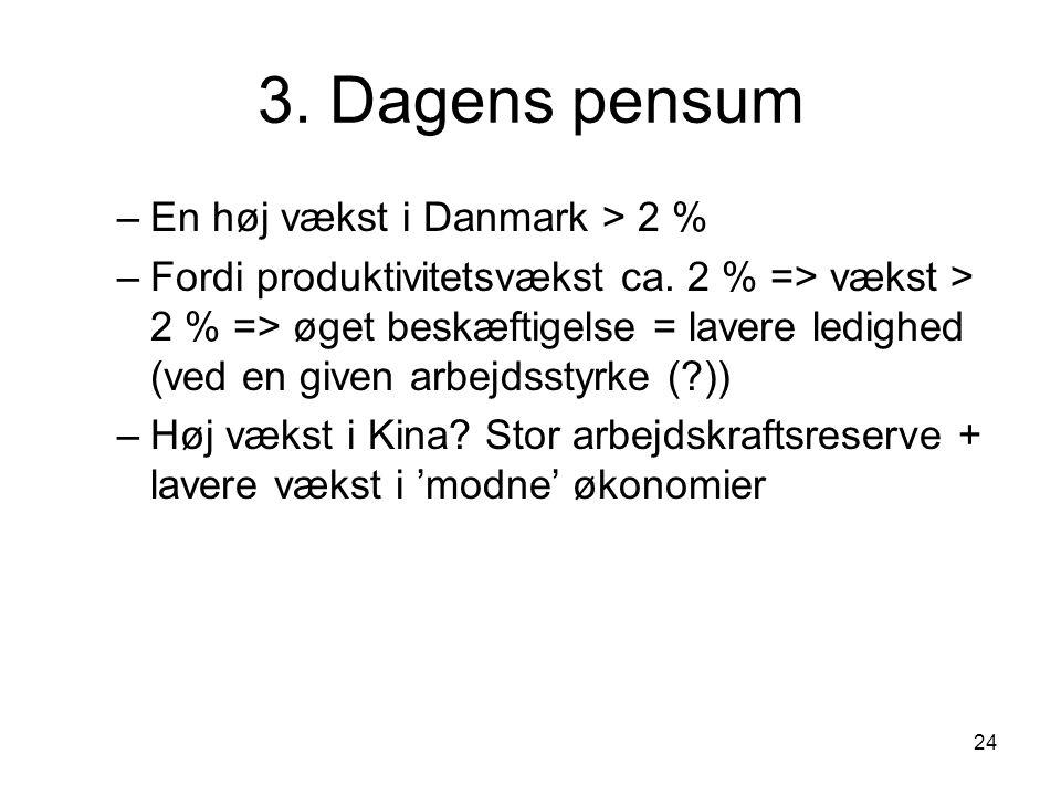 3. Dagens pensum En høj vækst i Danmark > 2 %