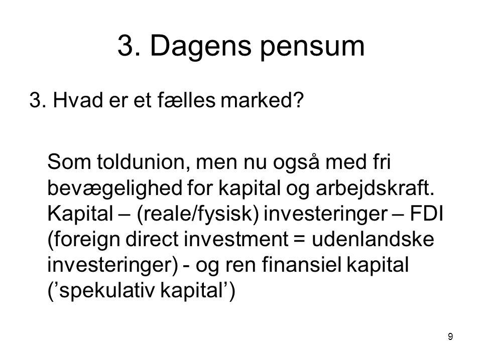 3. Dagens pensum 3. Hvad er et fælles marked