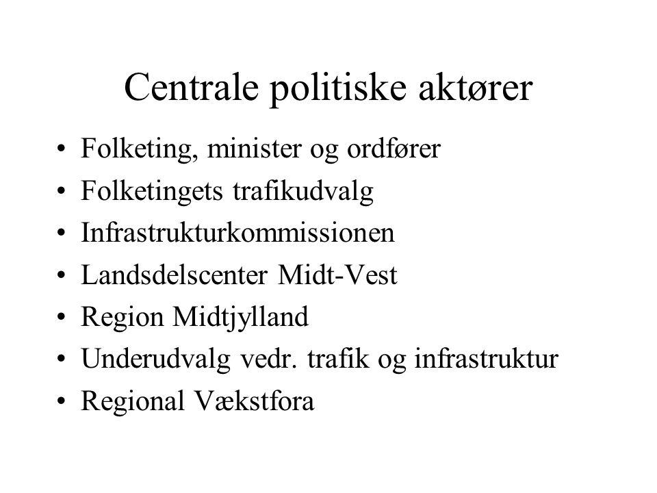 Centrale politiske aktører