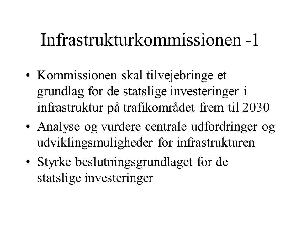 Infrastrukturkommissionen -1