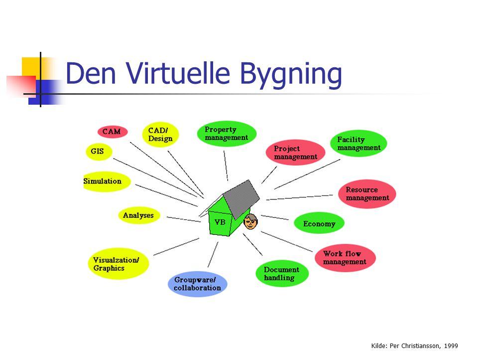 Den Virtuelle Bygning