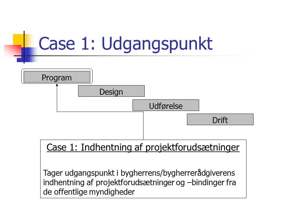 Case 1: Indhentning af projektforudsætninger