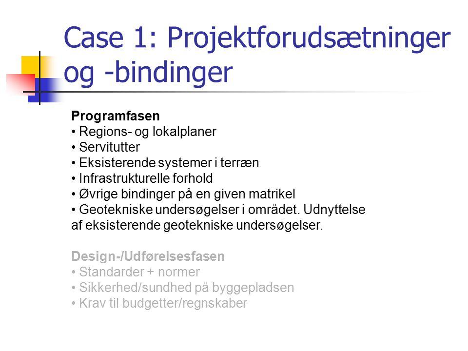 Case 1: Projektforudsætninger og -bindinger