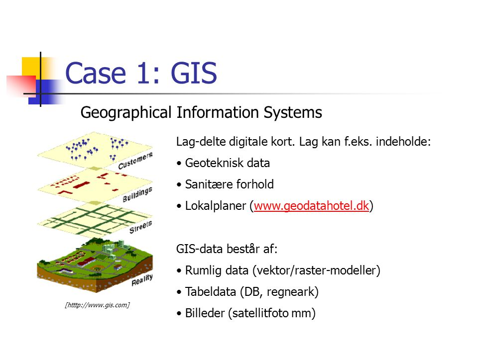 Case 1: GIS Geographical Information Systems