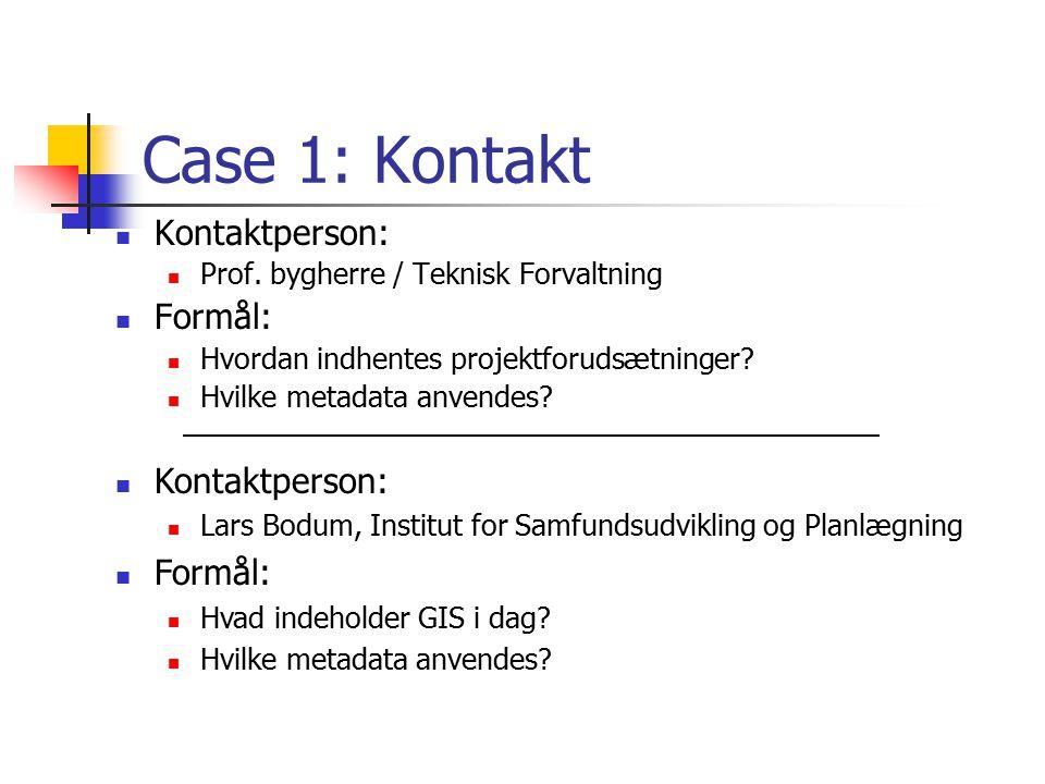 Case 1: Kontakt Kontaktperson: Formål: Kontaktperson: Formål: