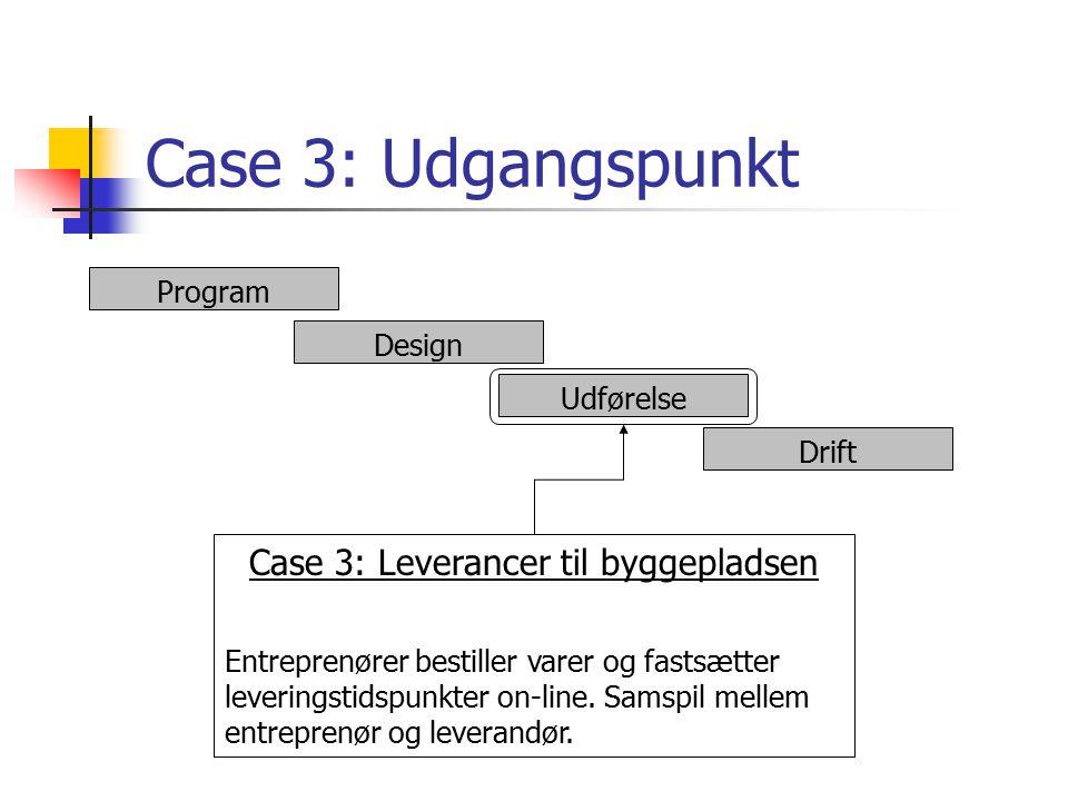 Case 3: Leverancer til byggepladsen