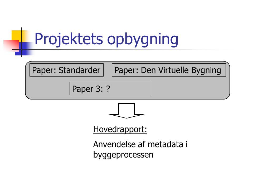Projektets opbygning Paper: Standarder Paper: Den Virtuelle Bygning