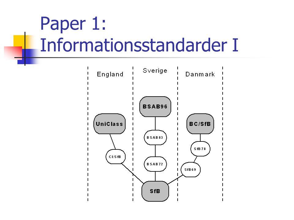 Paper 1: Informationsstandarder I