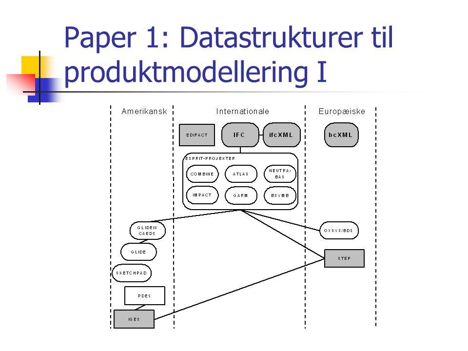 Paper 1: Datastrukturer til produktmodellering I