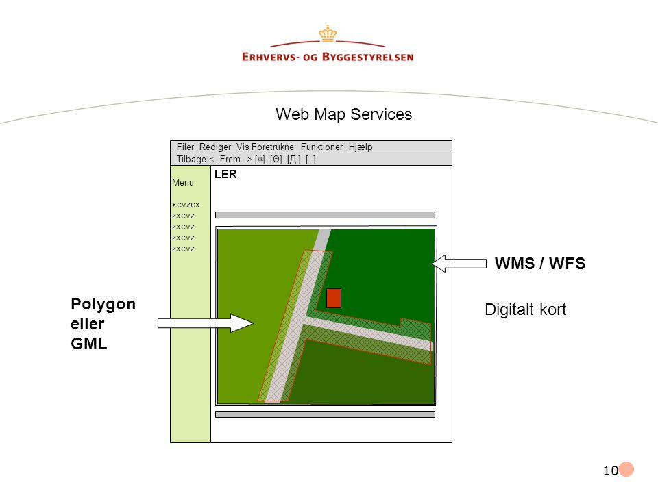 Web Map Services WMS / WFS Digitalt kort Polygon eller GML LER