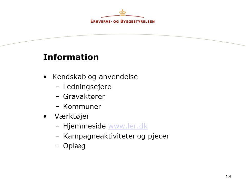 Information Kendskab og anvendelse Ledningsejere Gravaktører Kommuner
