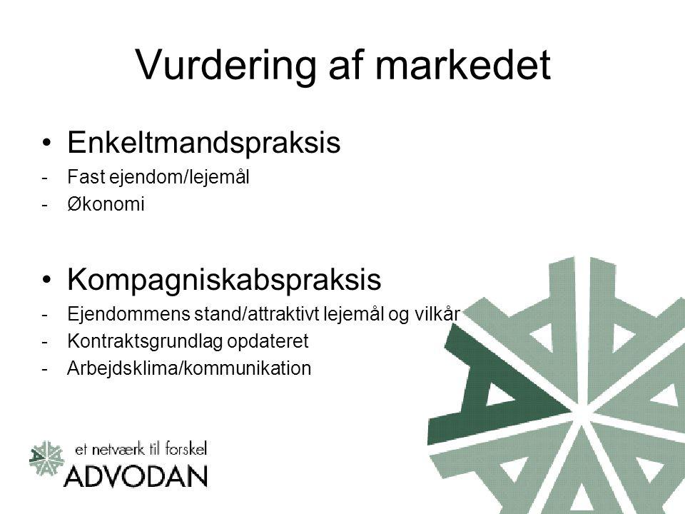 Vurdering af markedet Enkeltmandspraksis Kompagniskabspraksis