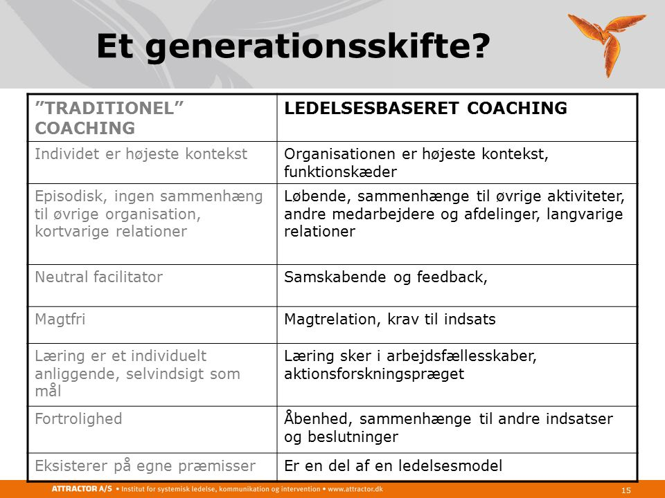 Et generationsskifte TRADITIONEL COACHING LEDELSESBASERET COACHING