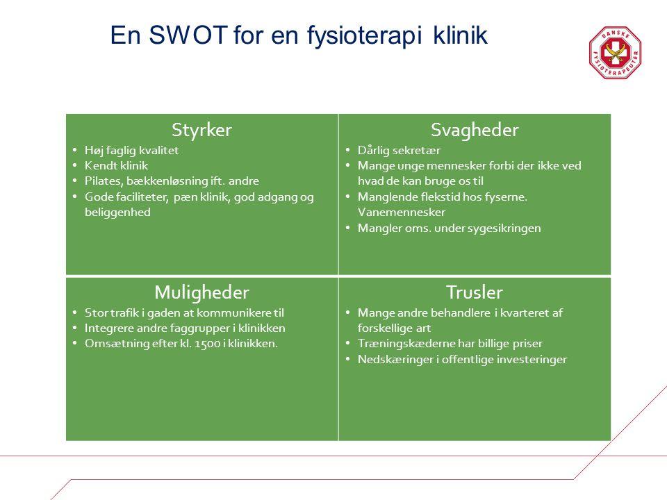 En SWOT for en fysioterapi klinik