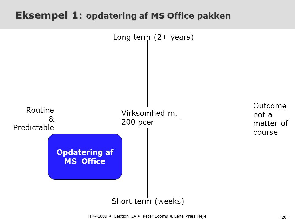 Eksempel 1: opdatering af MS Office pakken