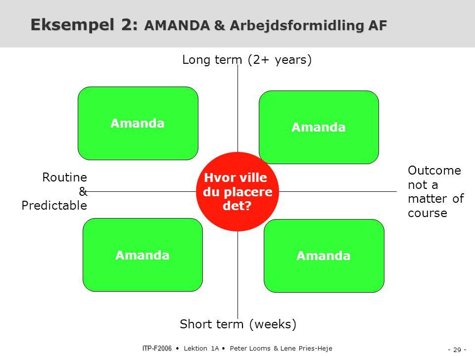 Eksempel 2: AMANDA & Arbejdsformidling AF