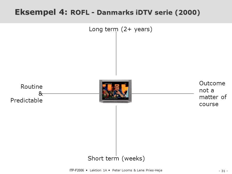 Eksempel 4: ROFL - Danmarks iDTV serie (2000)