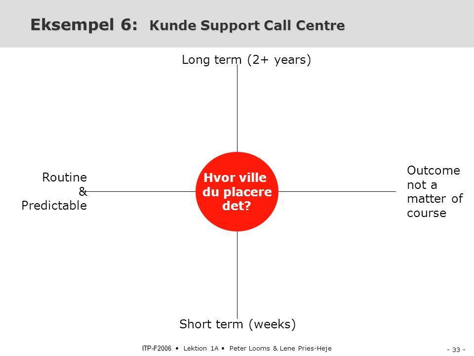 Eksempel 6: Kunde Support Call Centre