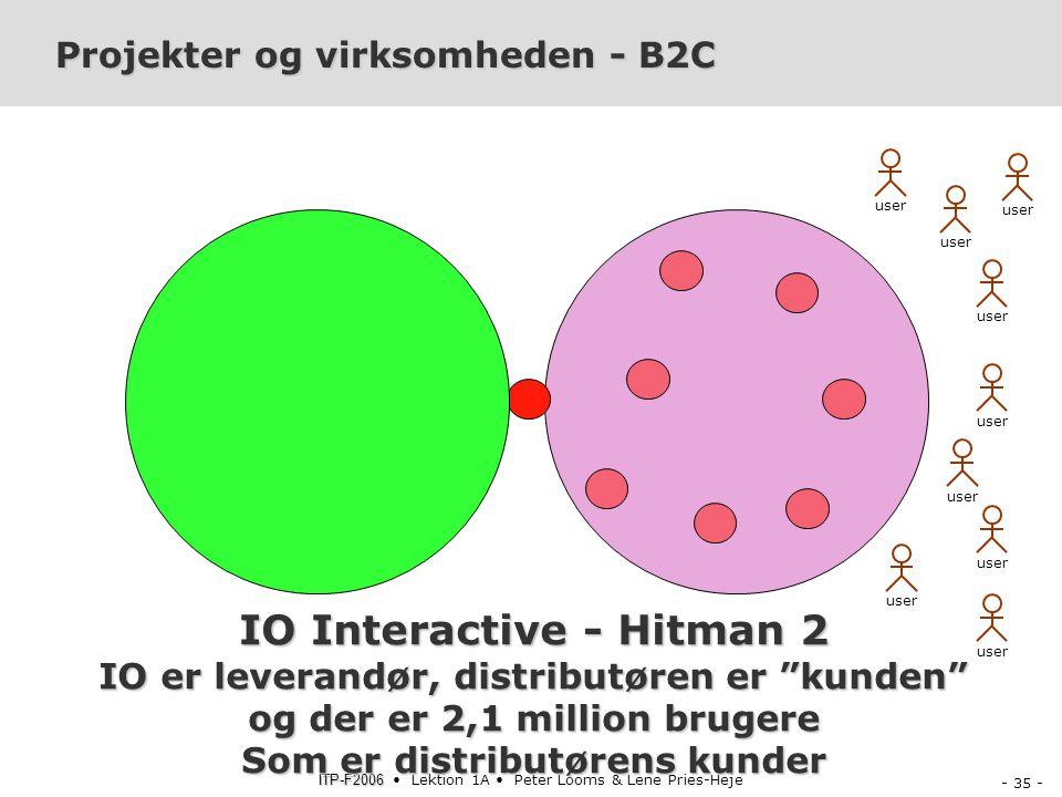 Projekter og virksomheden - B2C