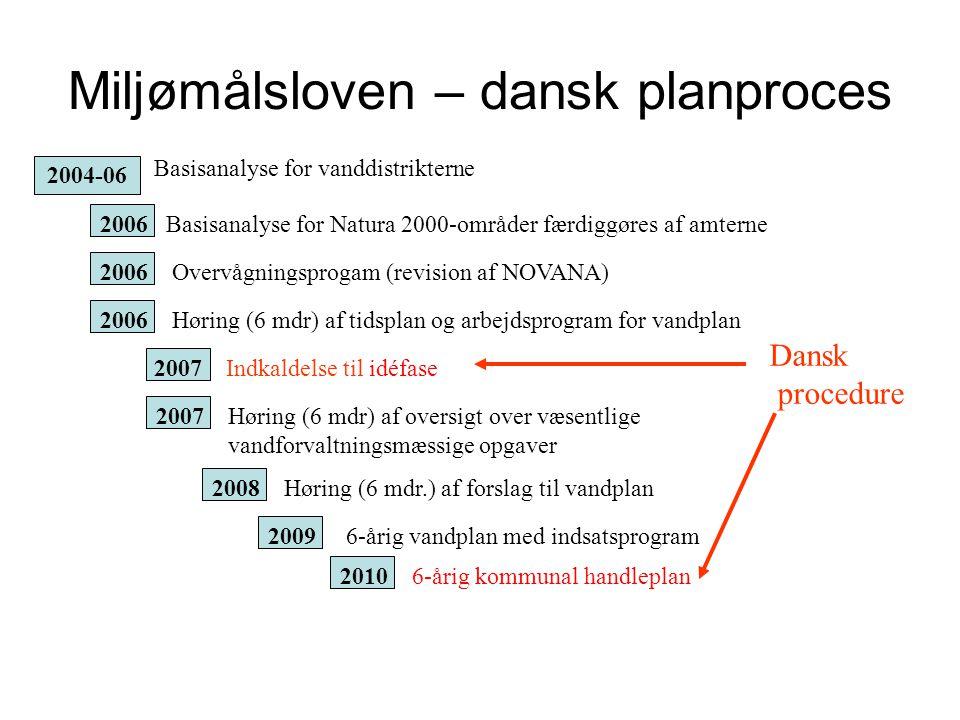 Miljømålsloven – dansk planproces
