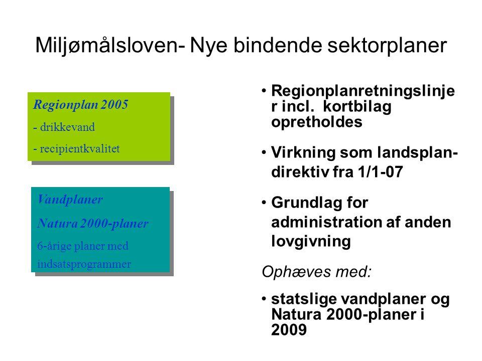 Miljømålsloven- Nye bindende sektorplaner