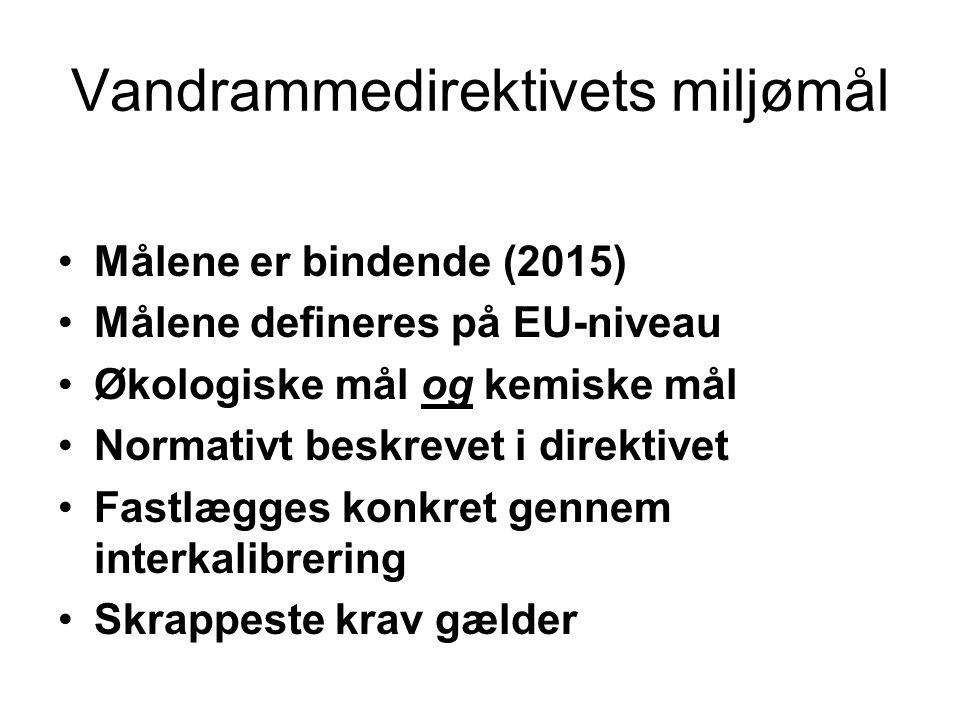 Vandrammedirektivets miljømål