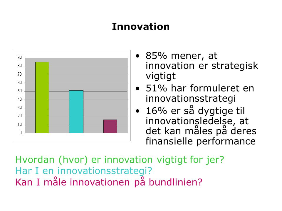 Innovation 85% mener, at innovation er strategisk vigtigt. 51% har formuleret en innovationsstrategi.