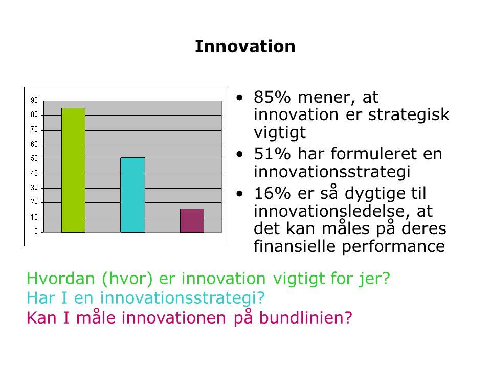 Innovation 85% mener, at innovation er strategisk vigtigt. 51% har formuleret en innovationsstrategi.