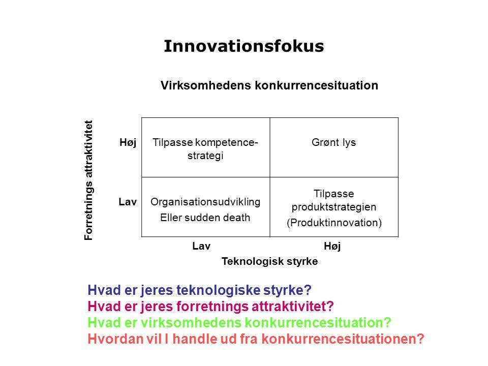 Innovationsfokus Hvad er jeres teknologiske styrke