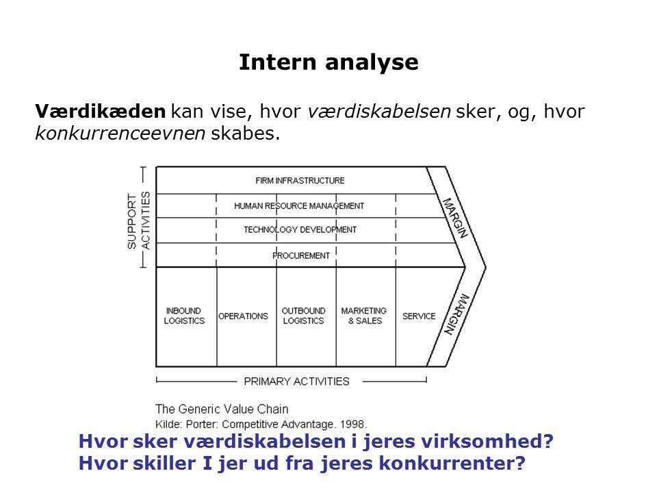 Intern analyse Værdikæden kan vise, hvor værdiskabelsen sker, og, hvor konkurrenceevnen skabes. Hvor sker værdiskabelsen i jeres virksomhed
