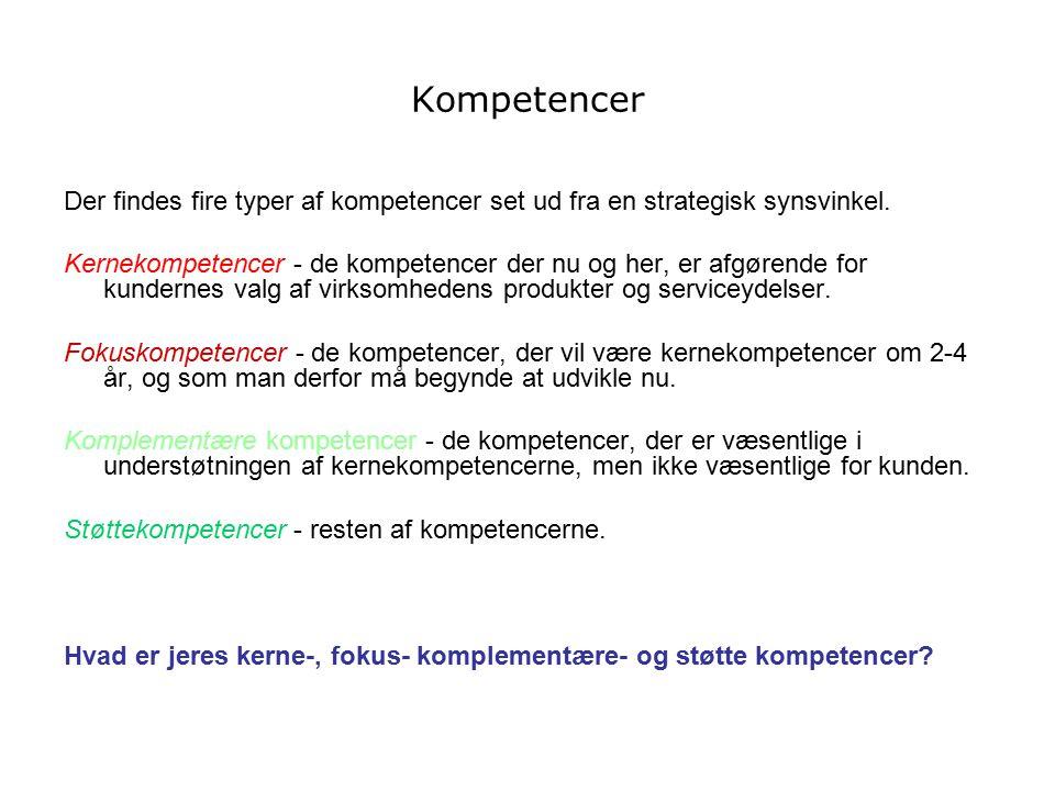 Kompetencer Der findes fire typer af kompetencer set ud fra en strategisk synsvinkel.