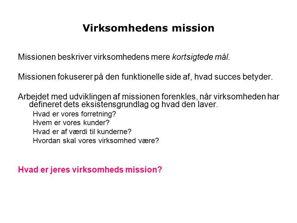 Virksomhedens mission