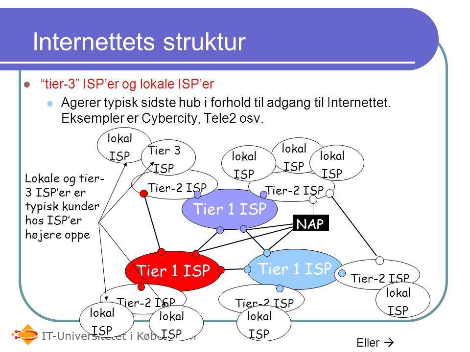 Internettets struktur